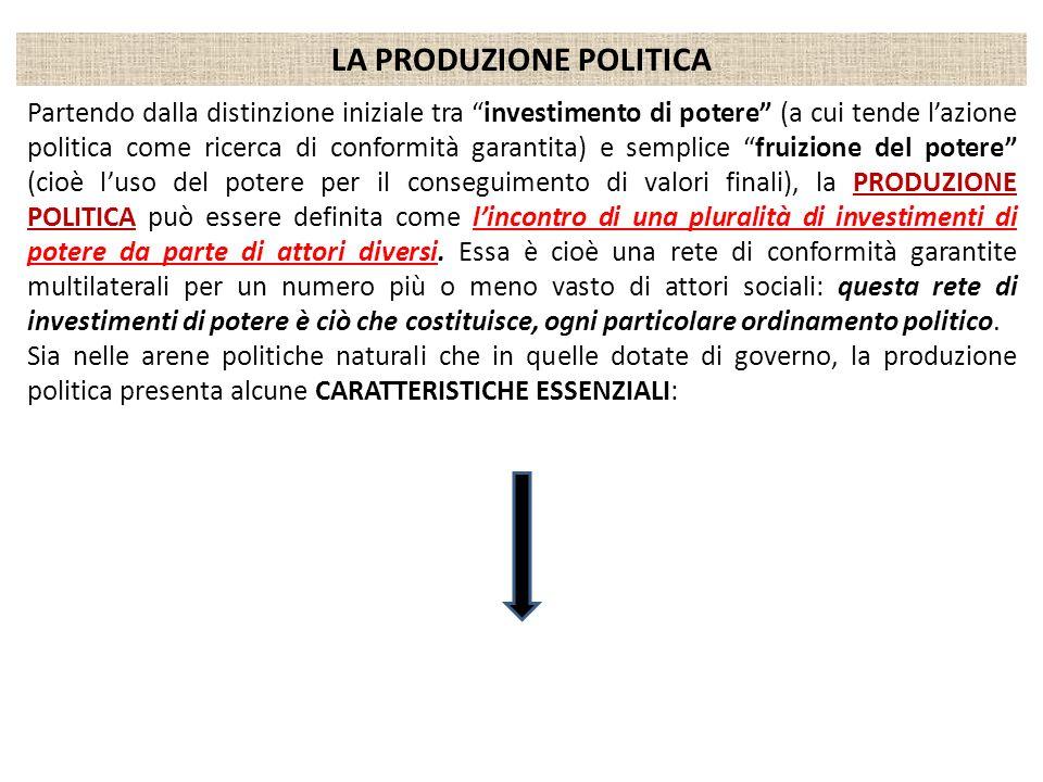 LA PRODUZIONE POLITICA Partendo dalla distinzione iniziale tra investimento di potere (a cui tende lazione politica come ricerca di conformità garanti