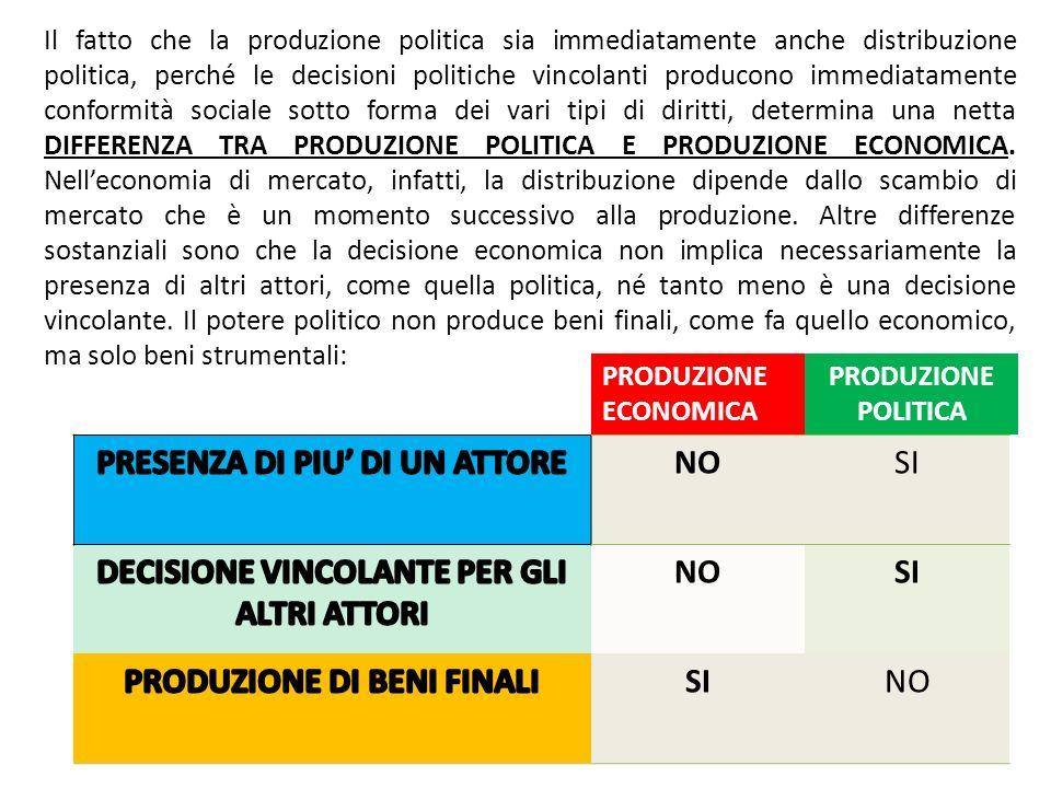 Il fatto che la produzione politica sia immediatamente anche distribuzione politica, perché le decisioni politiche vincolanti producono immediatamente
