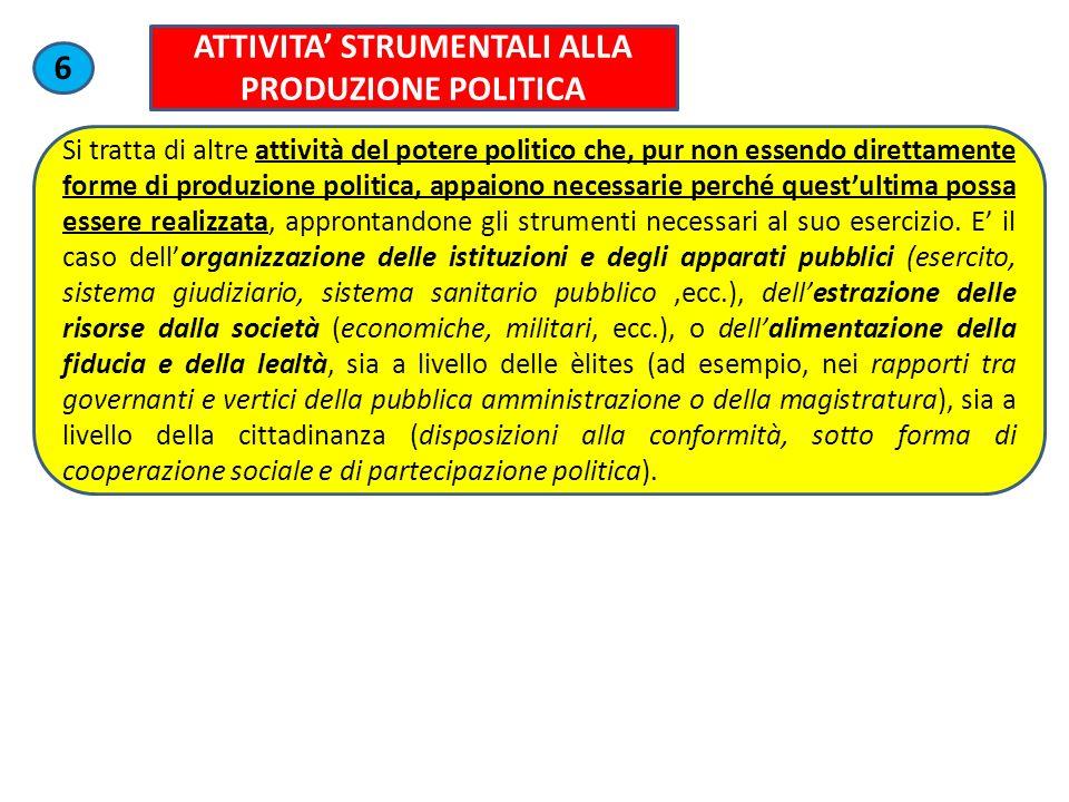 ATTIVITA STRUMENTALI ALLA PRODUZIONE POLITICA 6 Si tratta di altre attività del potere politico che, pur non essendo direttamente forme di produzione