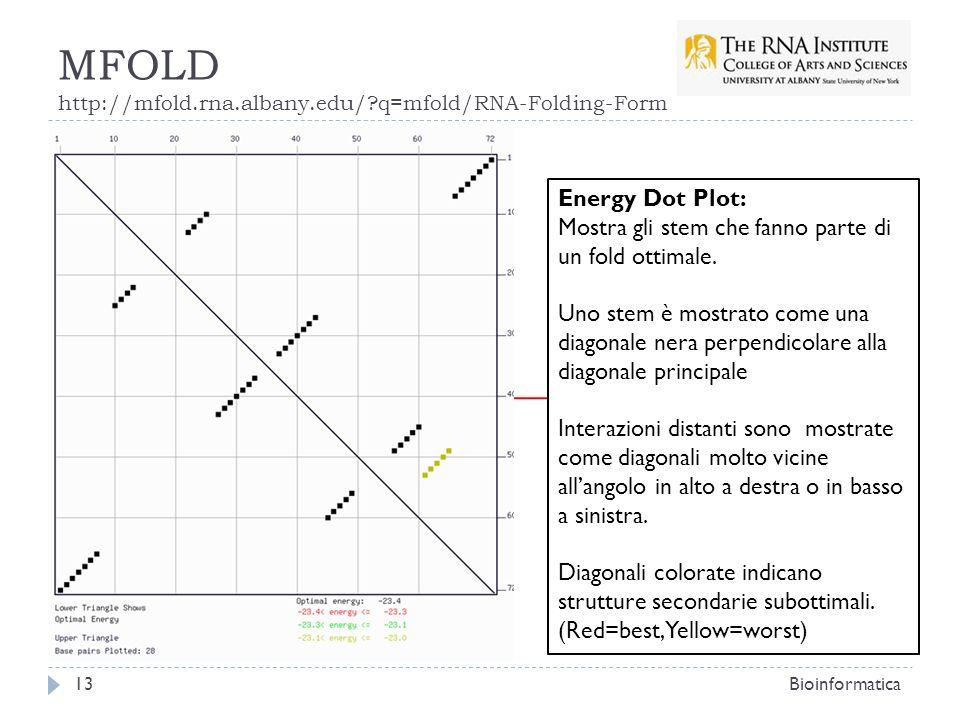 MFOLD http://mfold.rna.albany.edu/?q=mfold/RNA-Folding-Form Bioinformatica13 Energy Dot Plot: Mostra gli stem che fanno parte di un fold ottimale. Uno