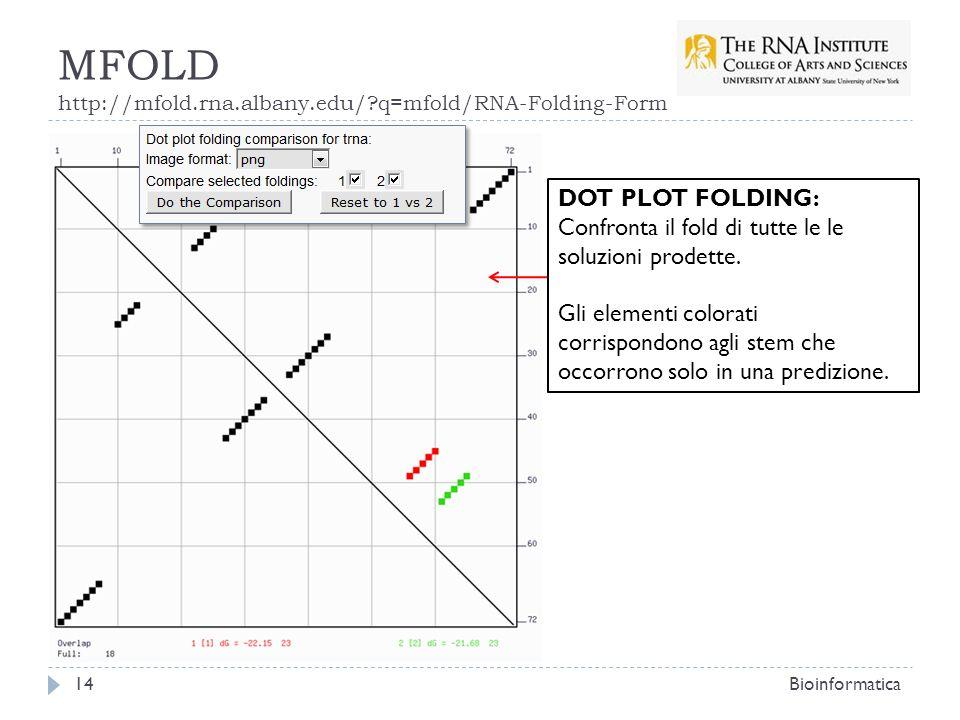MFOLD http://mfold.rna.albany.edu/?q=mfold/RNA-Folding-Form Bioinformatica14 DOT PLOT FOLDING: Confronta il fold di tutte le le soluzioni prodette. Gl