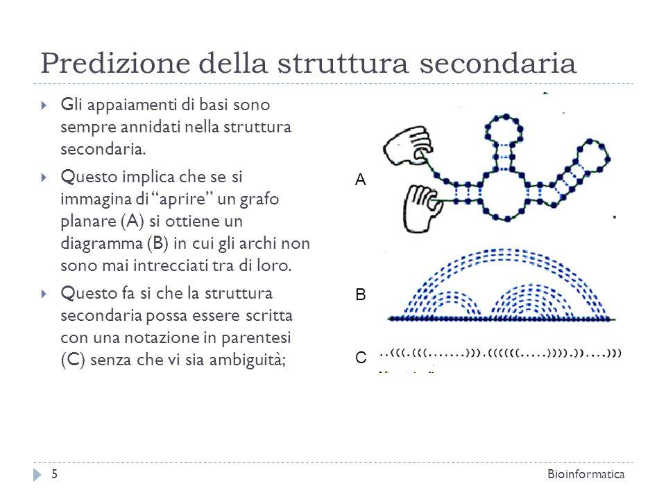 Predizione della struttura secondaria Gli appaiamenti di basi sono sempre annidati nella struttura secondaria. Questo implica che se si immagina di ap