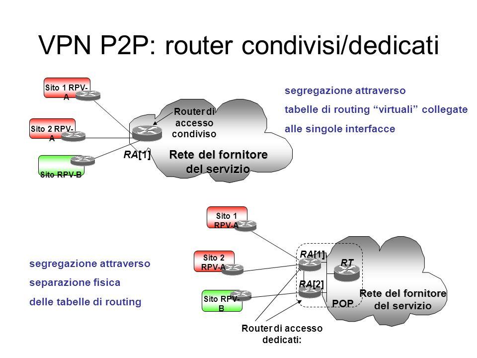 VPN P2P: router condivisi/dedicati Router di accesso condiviso Sito 1 RPV- A Rete del fornitore del servizio Sito 2 RPV- A Sito RPV-B RA[1] Router di accesso dedicati: Sito 1 RPV-A Rete del fornitore del servizio Sito 2 RPV-A Sito RPV- B RA[1] POP RA[2] RT segregazione attraverso separazione fisica delle tabelle di routing segregazione attraverso tabelle di routing virtuali collegate alle singole interfacce