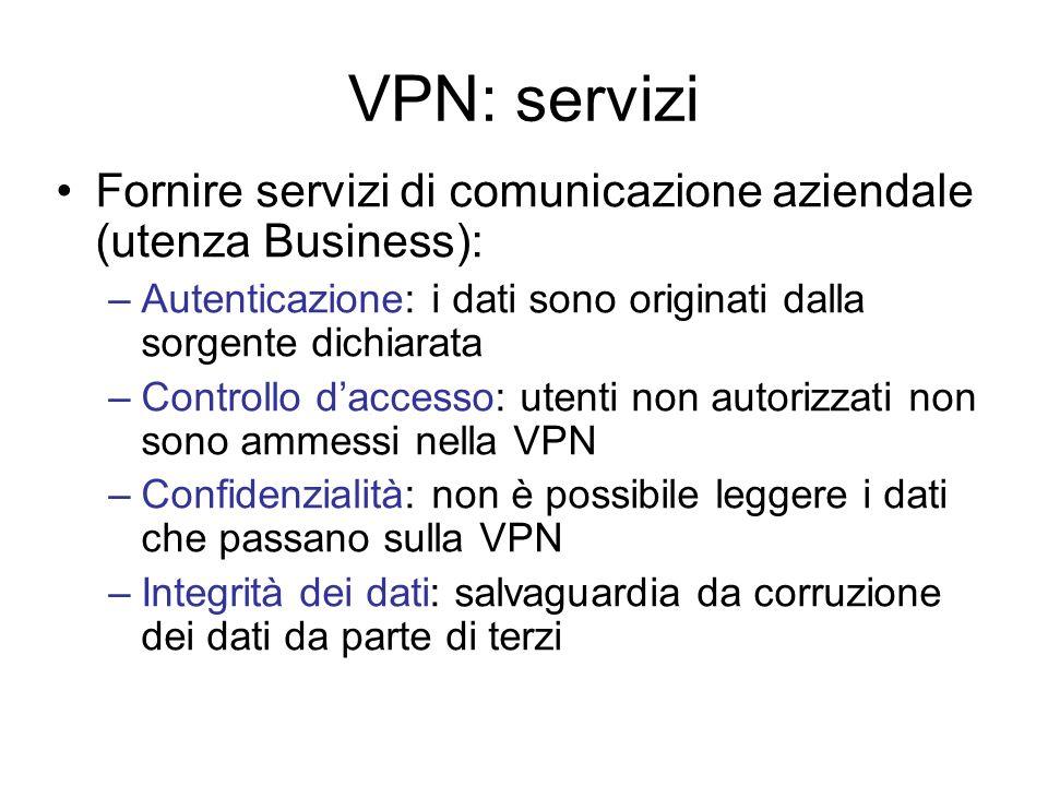 VPN: servizi Fornire servizi di comunicazione aziendale (utenza Business): –Autenticazione: i dati sono originati dalla sorgente dichiarata –Controllo daccesso: utenti non autorizzati non sono ammessi nella VPN –Confidenzialità: non è possibile leggere i dati che passano sulla VPN –Integrità dei dati: salvaguardia da corruzione dei dati da parte di terzi