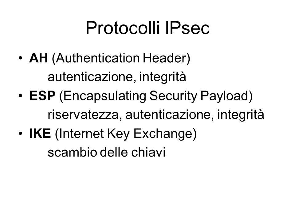 Protocolli IPsec AH (Authentication Header) autenticazione, integrità ESP (Encapsulating Security Payload) riservatezza, autenticazione, integrità IKE (Internet Key Exchange) scambio delle chiavi