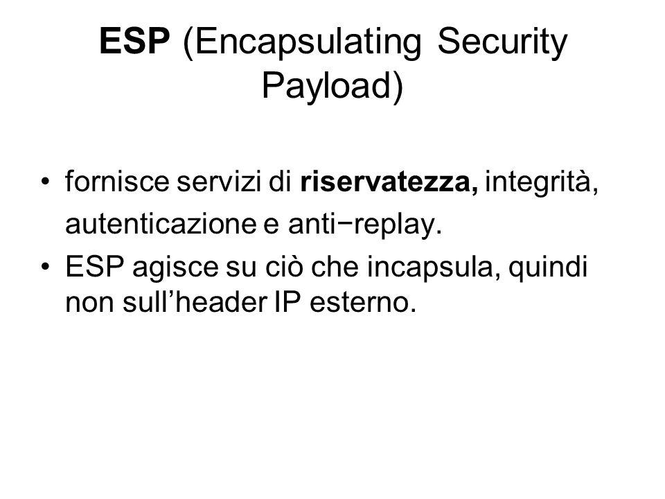 ESP (Encapsulating Security Payload) fornisce servizi di riservatezza, integrità, autenticazione e antireplay.