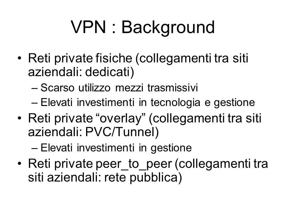 Classificazione VPN Modello di comunicazione –Intraaziendale (Intranet ) –Interaziendale (Extranet) –Dial up Modalità di trasporto informazioni –VPN Overlay –VPN Peer to Peer Topologia –stella, doppia stella, magliata