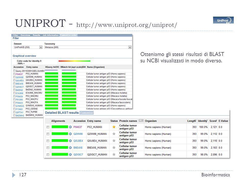 UNIPROT - http://www.uniprot.org/uniprot/ Bioinformatica127 Otteniamo gli stessi risultati di BLAST su NCBI visualizzati in modo diverso.