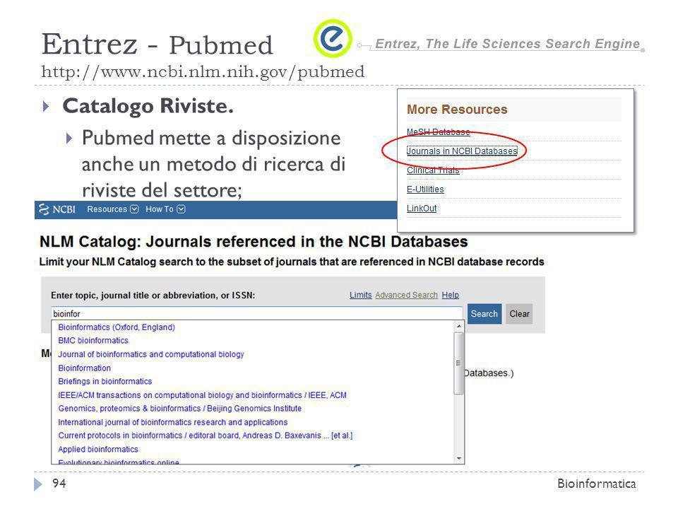 Catalogo Riviste. Pubmed mette a disposizione anche un metodo di ricerca di riviste del settore; Bioinformatica94 Entrez - Pubmed http://www.ncbi.nlm.
