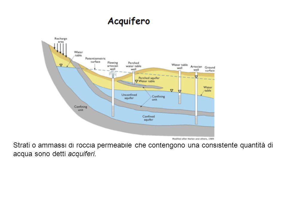 Strati o ammassi di roccia permeabile che contengono una consistente quantità di acqua sono detti acquiferi.