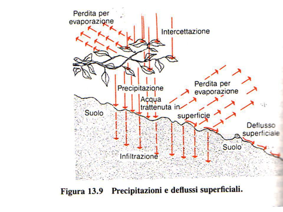 Lupia Palmieri, Parotto, Osservare e capire la Terra © Zanichelli editore 2010