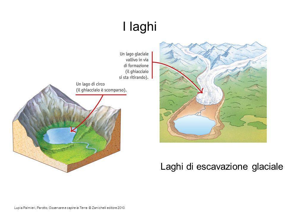 Lupia Palmieri, Parotto, Osservare e capire la Terra © Zanichelli editore 2010 I laghi Laghi di escavazione glaciale