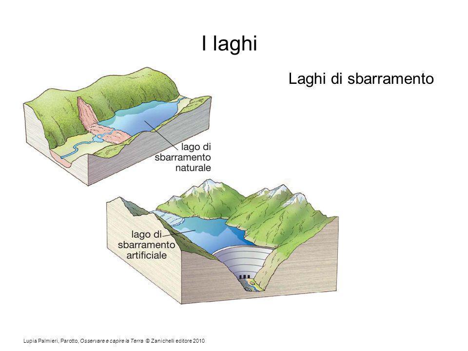 Lupia Palmieri, Parotto, Osservare e capire la Terra © Zanichelli editore 2010 I laghi Laghi di sbarramento