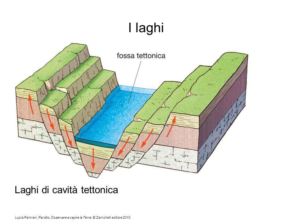Lupia Palmieri, Parotto, Osservare e capire la Terra © Zanichelli editore 2010 I laghi Laghi di cavità tettonica