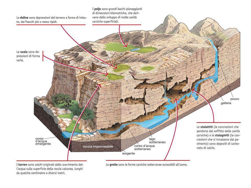 Lupia Palmieri, Parotto, Osservare e capire la Terra © Zanichelli editore 2010 La situazione idrica dellEuropa