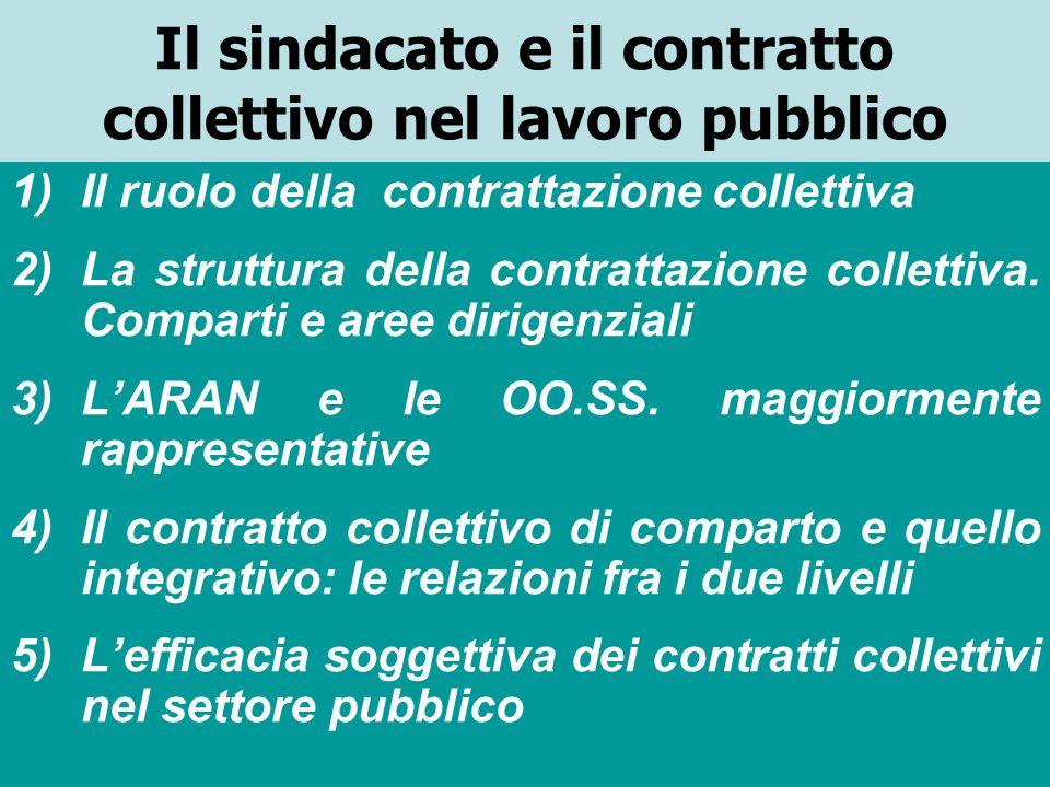 Il sindacato e il contratto collettivo nel lavoro pubblico 1)Il ruolo della contrattazione collettiva 2)La struttura della contrattazione collettiva.