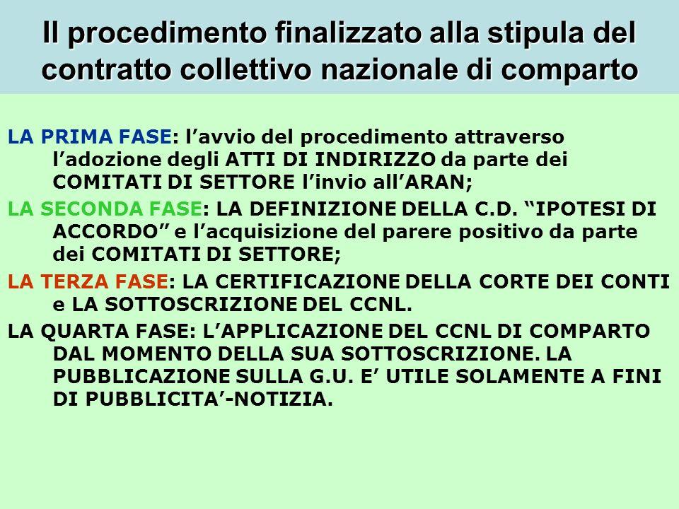 Il procedimento finalizzato alla stipula del contratto collettivo nazionale di comparto LA PRIMA FASE: lavvio del procedimento attraverso ladozione de