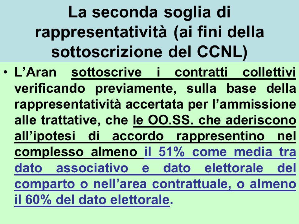 La seconda soglia di rappresentatività (ai fini della sottoscrizione del CCNL) LAran sottoscrive i contratti collettivi verificando previamente, sulla