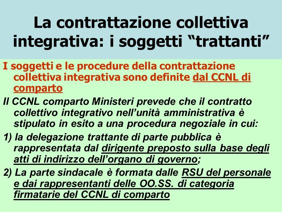 La contrattazione collettiva integrativa: i soggetti trattanti I soggetti e le procedure della contrattazione collettiva integrativa sono definite dal