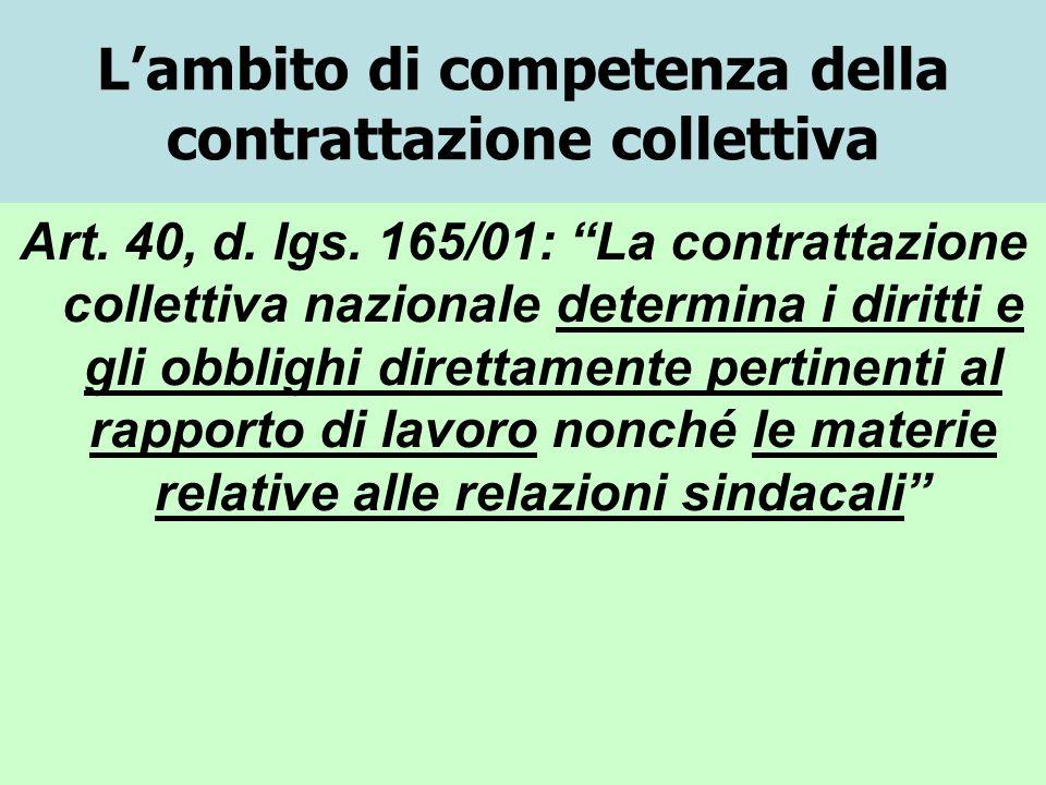 Lambito di competenza della contrattazione collettiva Art. 40, d. lgs. 165/01: La contrattazione collettiva nazionale determina i diritti e gli obblig