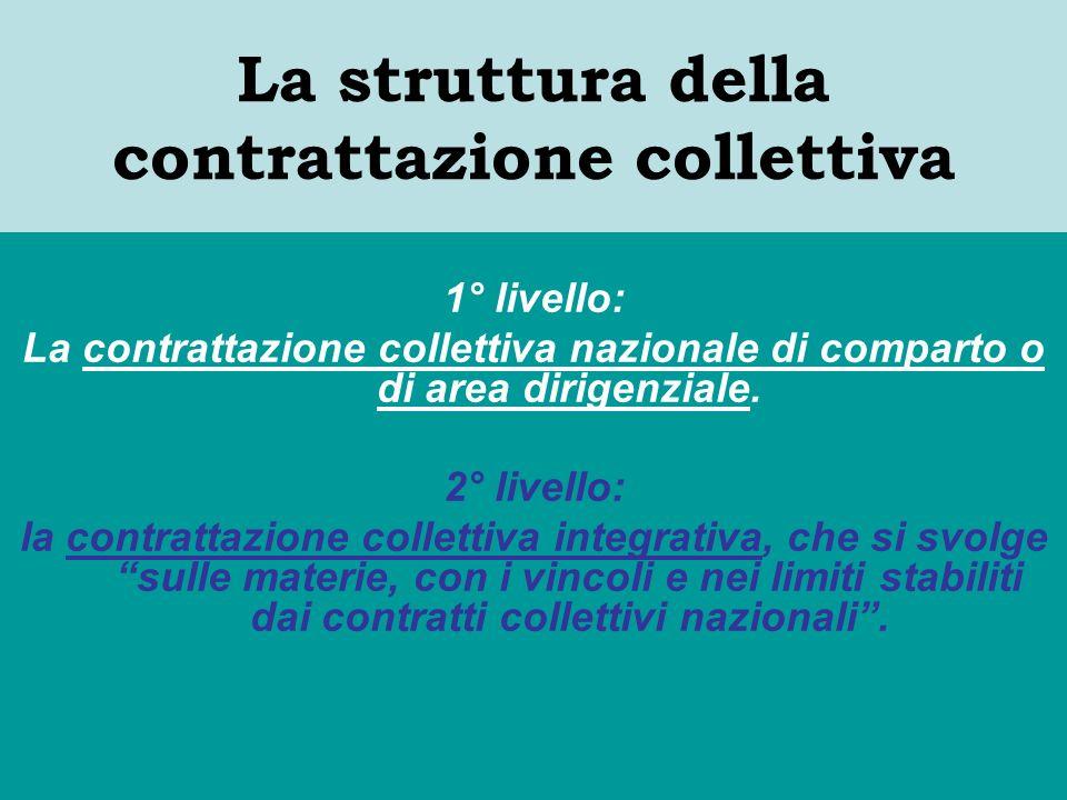 La struttura della contrattazione collettiva 1° livello: La contrattazione collettiva nazionale di comparto o di area dirigenziale. 2° livello: la con