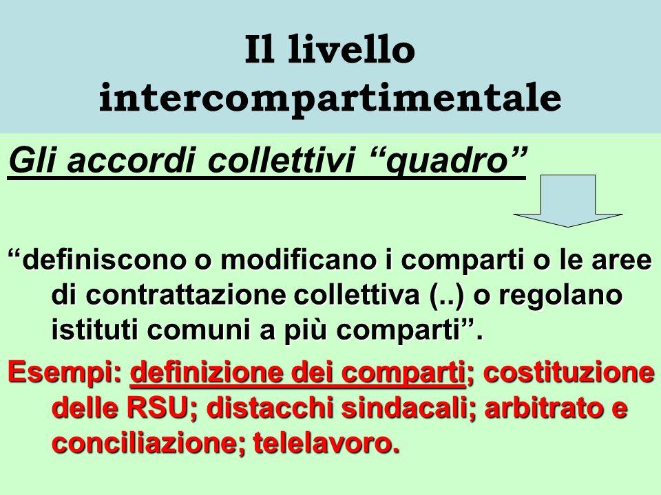 Il livello intercompartimentale Gli accordi collettivi quadro definiscono o modificano i comparti o le aree di contrattazione collettiva (..) o regola