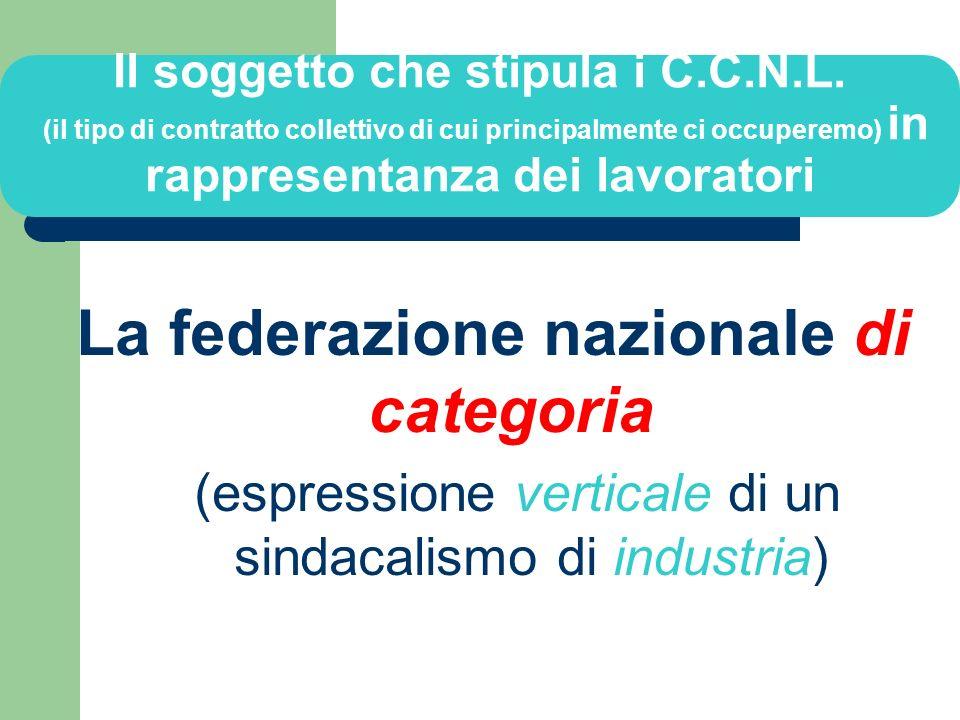 Impresa metalmeccanicaUniversità di CataniaImpresa chimica LE STRUTTURE SINDACALI ORIZZONTALI Camera del lavoro di Catania (CGIL) Unione sindacale di