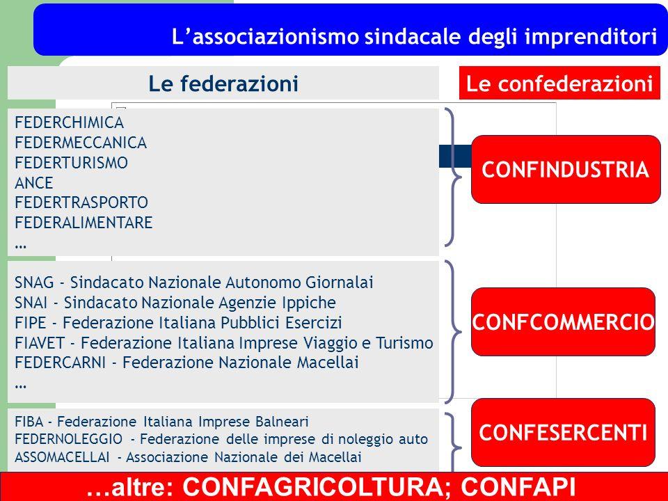 I sindacati nazionali di categoria (federazioni) FILCEA CGIL FEMCA CISL UILCEM UIL FLC CGIL CISL SCUOLA UIL SCUOLA FIOM CGIL FIM CISL UILM UIL CGIL FI