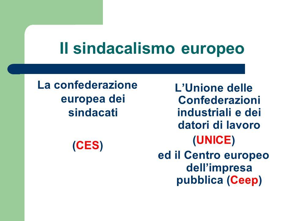 La struttura della contrattazione collettiva nel settore privato generale coincidenza tra la struttura organizzativa dei sindacati e la struttura (o i