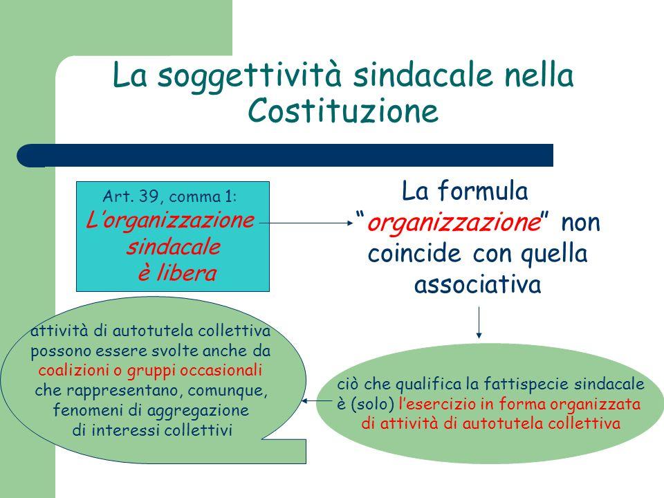 Il sindacalismo europeo La confederazione europea dei sindacati (CES) LUnione delle Confederazioni industriali e dei datori di lavoro (UNICE) ed il Ce