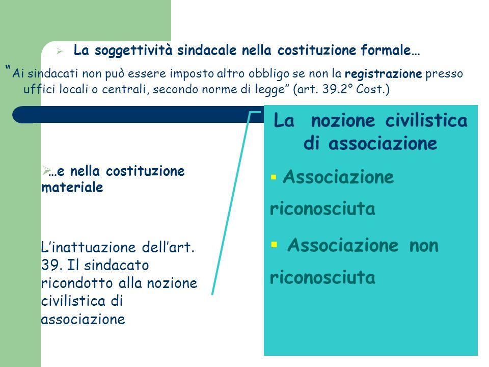 La soggettività sindacale nella Costituzione La formulaorganizzazione non coincide con quella associativa Art. 39, comma 1: Lorganizzazione sindacale