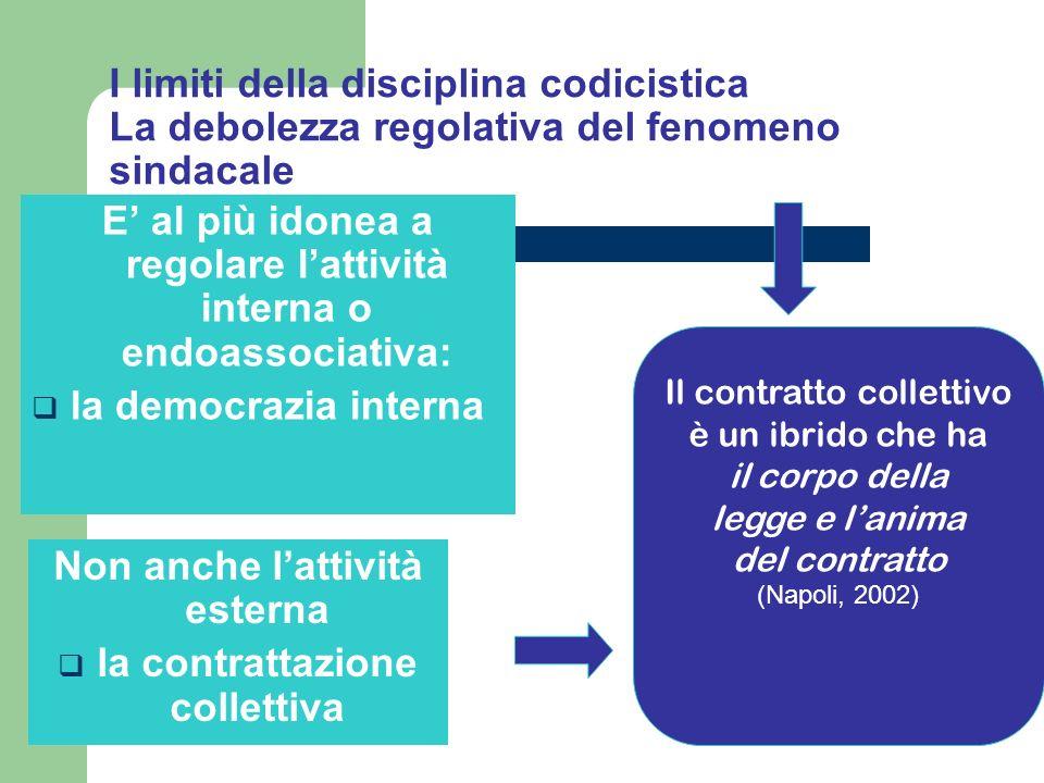 La scelta per la formula dellassociazione non riconosciuta (applicazione degli artt. 36,37,38 c.c.) Lordinamento interno e lamministrazione delle asso