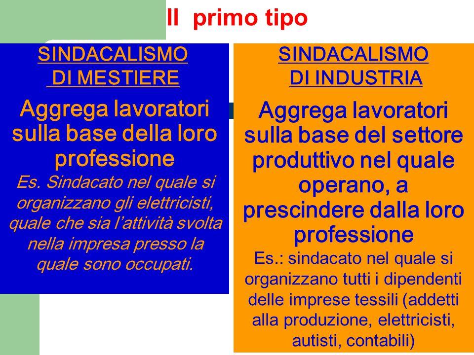 La soggettività sindacale nella costituzione formale… Ai sindacati non può essere imposto altro obbligo se non la registrazione presso uffici locali o centrali, secondo norme di legge (art.