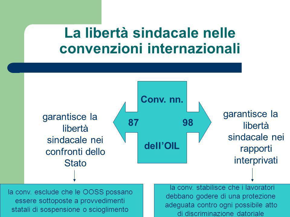 La libertà sindacale nelle convenzioni internazionali garantisce la libertà sindacale nei confronti dello Stato garantisce la libertà sindacale nei rapporti interprivati Conv.