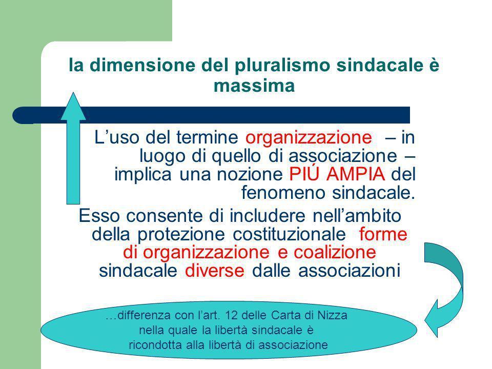 la dimensione del pluralismo sindacale è massima Luso del termine organizzazione – in luogo di quello di associazione – implica una nozione PIÚ AMPIA del fenomeno sindacale.