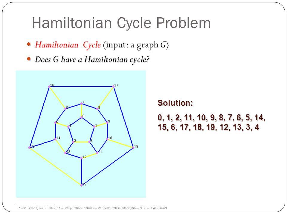 Mario Pavone, AA. 2010/2011 – Computazione Naturale – CdL Magistrale in Informatica – SDAI – DMI - UniCt Hamiltonian Cycle Problem Hamiltonian Cycle H
