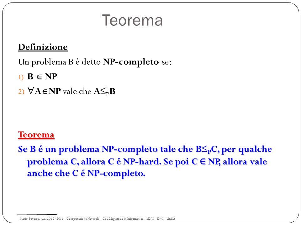 Mario Pavone, AA. 2010/2011 – Computazione Naturale – CdL Magistrale in Informatica – SDAI – DMI - UniCt Teorema Definizione Un problema B é detto NP-