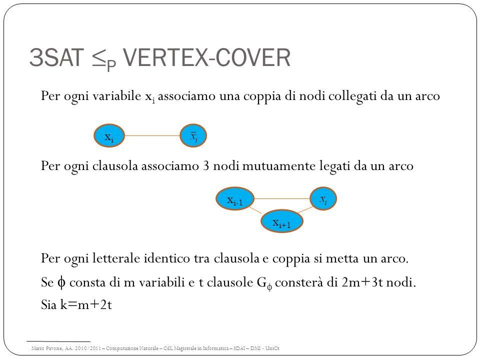 Mario Pavone, AA. 2010/2011 – Computazione Naturale – CdL Magistrale in Informatica – SDAI – DMI - UniCt 3SAT P VERTEX-COVER Per ogni variabile x i as