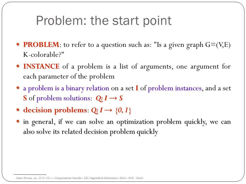 Mario Pavone, AA. 2010/2011 – Computazione Naturale – CdL Magistrale in Informatica – SDAI – DMI - UniCt Problem: the start point PROBLEM PROBLEM: to