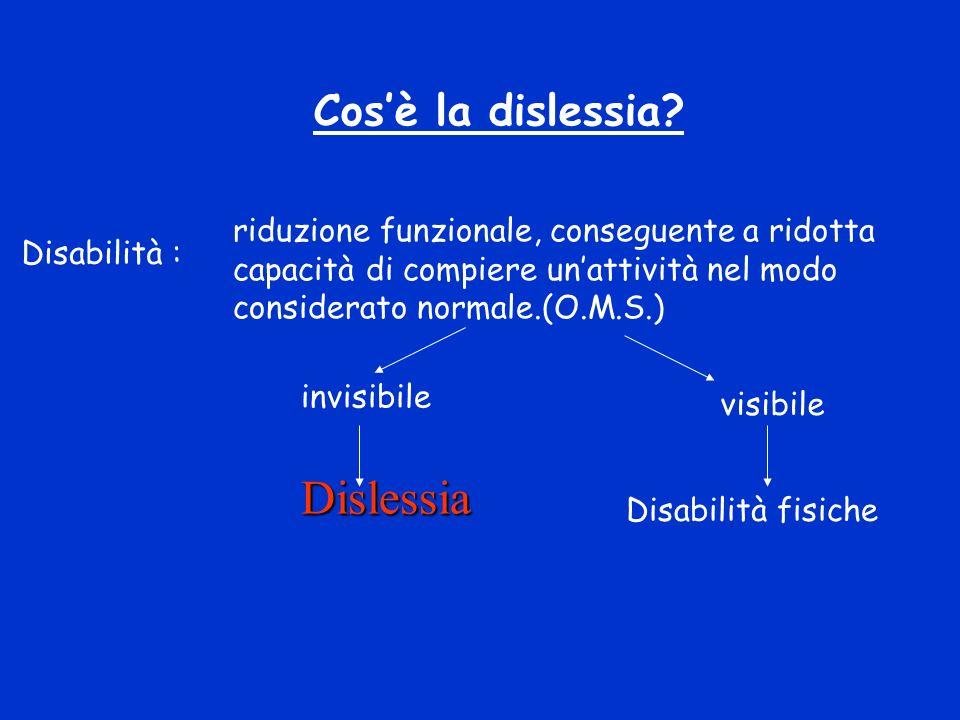 Cosè la dislessia? riduzione funzionale, conseguente a ridotta capacità di compiere unattività nel modo considerato normale.(O.M.S.) invisibile visibi