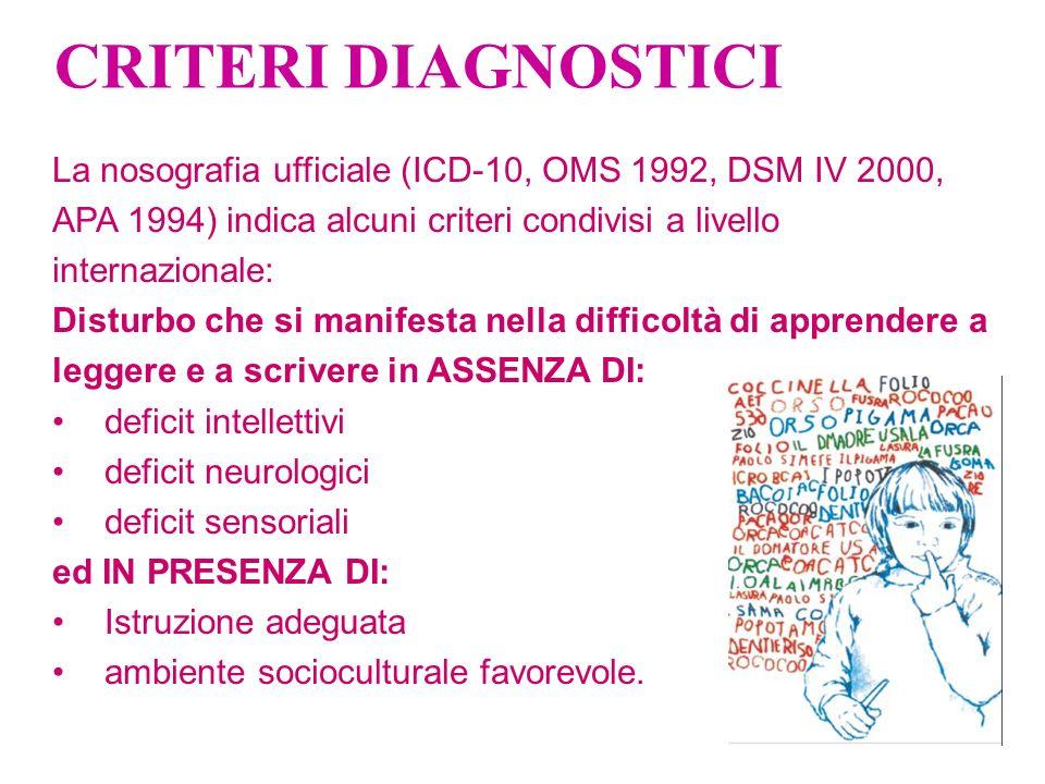 La nosografia ufficiale (ICD-10, OMS 1992, DSM IV 2000, APA 1994) indica alcuni criteri condivisi a livello internazionale: Disturbo che si manifesta