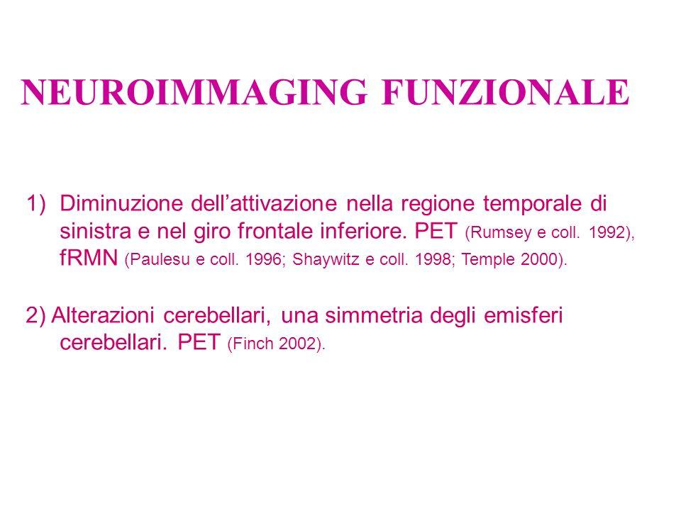 NEUROIMMAGING FUNZIONALE 1)Diminuzione dellattivazione nella regione temporale di sinistra e nel giro frontale inferiore. PET (Rumsey e coll. 1992), f