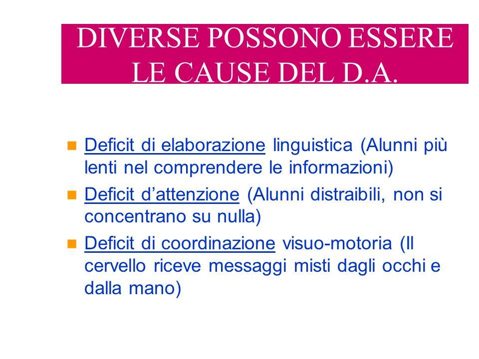 DIVERSE POSSONO ESSERE LE CAUSE DEL D.A. Deficit di elaborazione linguistica (Alunni più lenti nel comprendere le informazioni) Deficit dattenzione (A