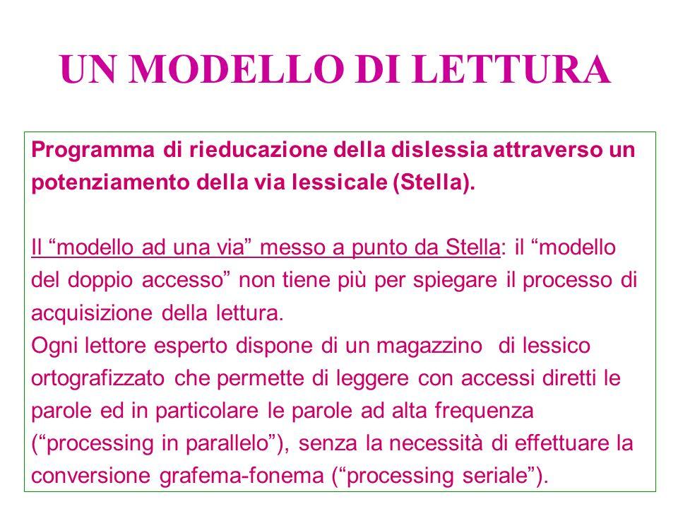 Programma di rieducazione della dislessia attraverso un potenziamento della via lessicale (Stella). Il modello ad una via messo a punto da Stella: il