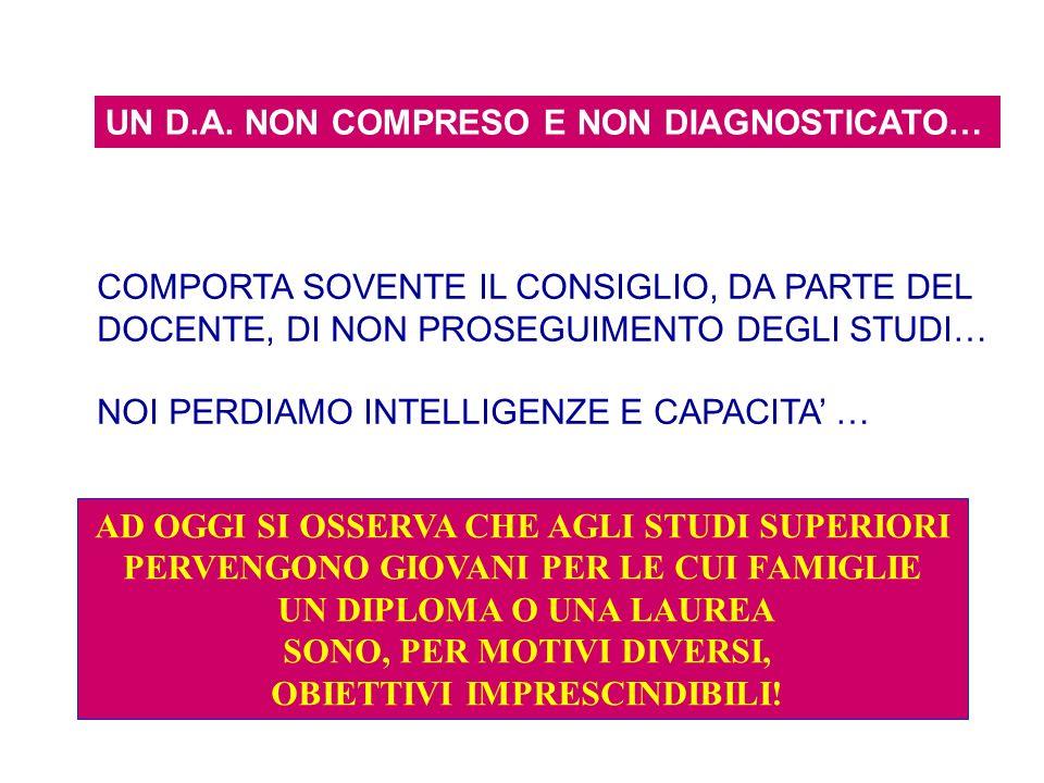 UN D.A. NON COMPRESO E NON DIAGNOSTICATO… COMPORTA SOVENTE IL CONSIGLIO, DA PARTE DEL DOCENTE, DI NON PROSEGUIMENTO DEGLI STUDI… NOI PERDIAMO INTELLIG