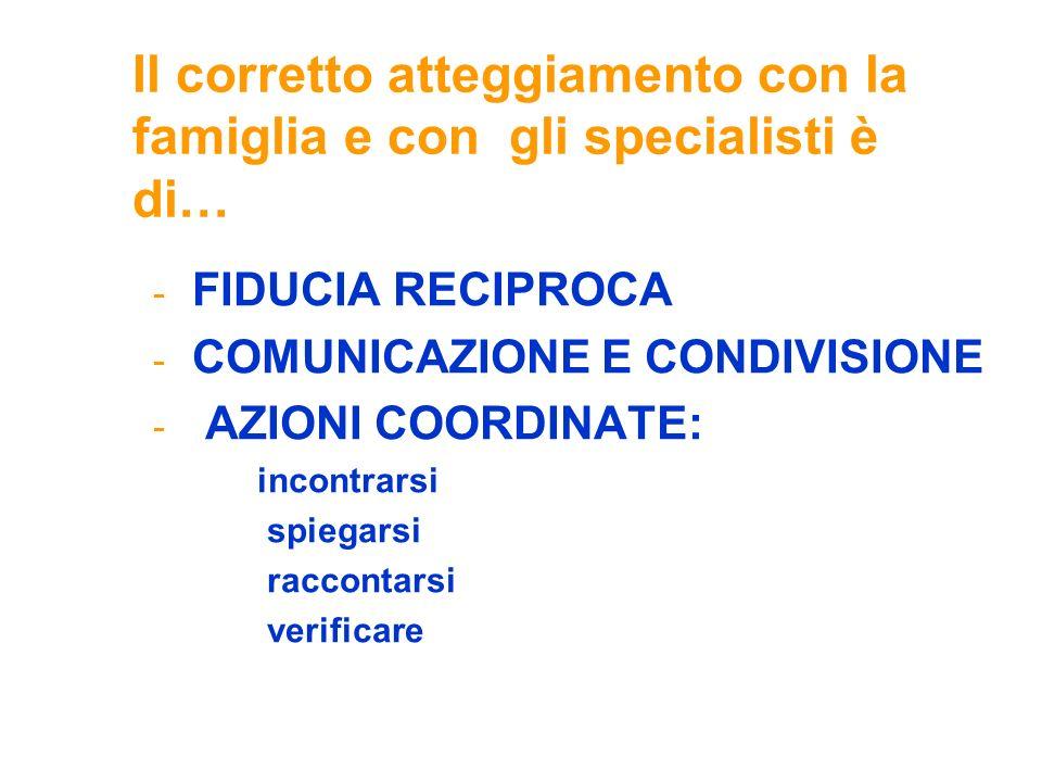 Il corretto atteggiamento con la famiglia e con gli specialisti è di… - FIDUCIA RECIPROCA - COMUNICAZIONE E CONDIVISIONE - AZIONI COORDINATE: incontra