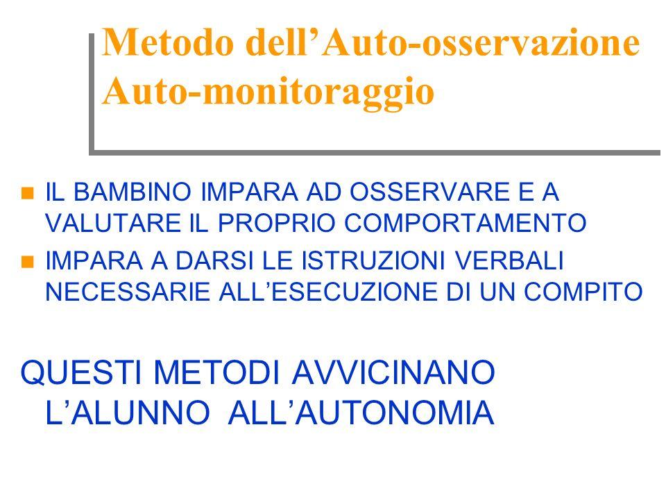 Metodo dellAuto-osservazione Auto-monitoraggio IL BAMBINO IMPARA AD OSSERVARE E A VALUTARE IL PROPRIO COMPORTAMENTO IMPARA A DARSI LE ISTRUZIONI VERBA