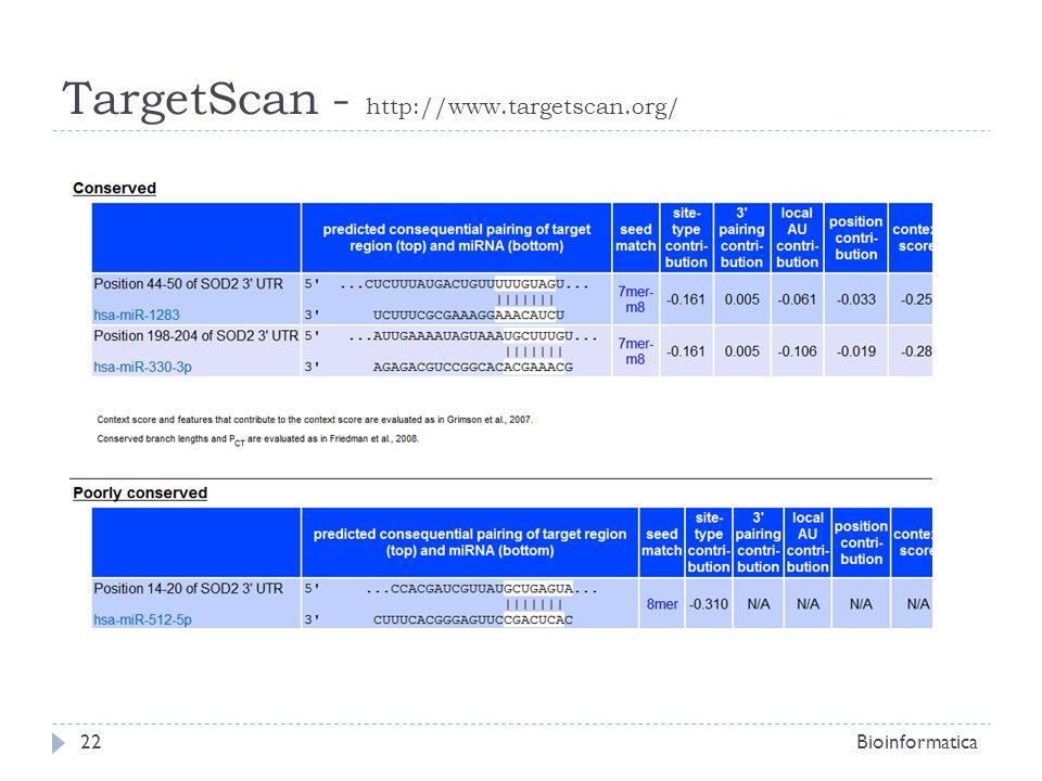 Bioinformatica22 TargetScan - http://www.targetscan.org/