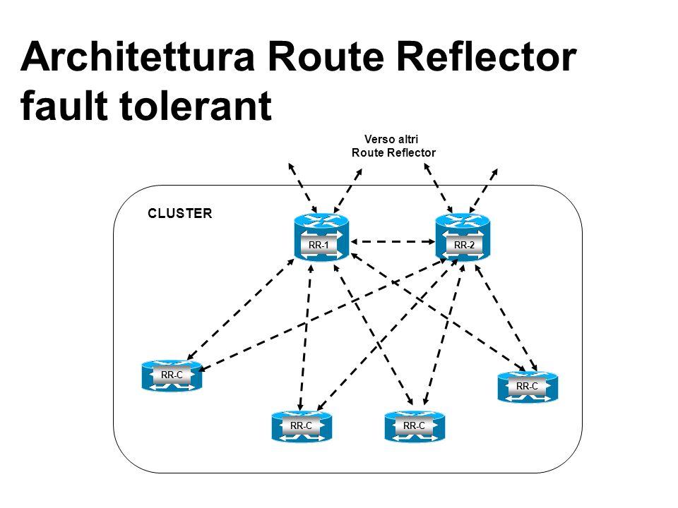 RR-1 RR-C RR-2 Verso altri Route Reflector CLUSTER Architettura Route Reflector fault tolerant