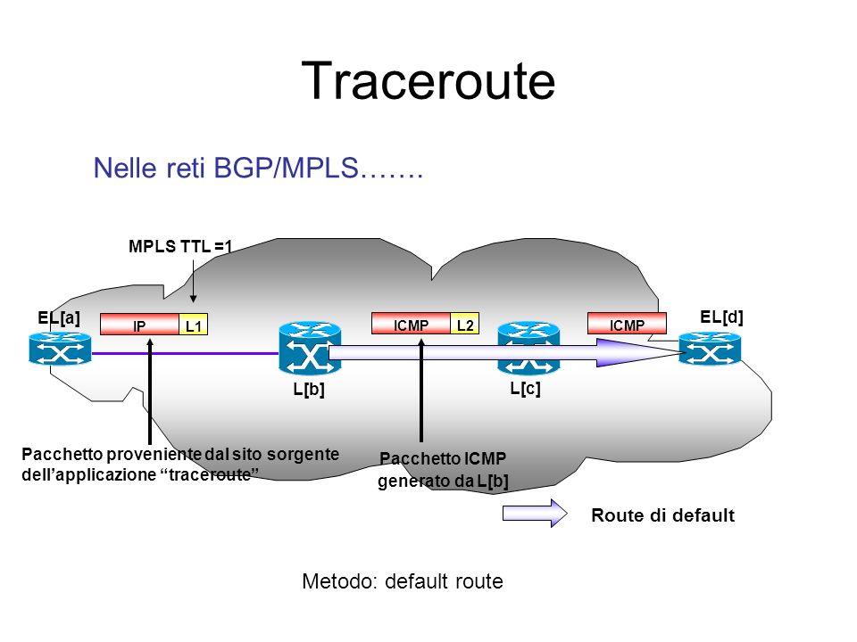 Traceroute EL[a] L[b] EL[d] IPL1 MPLS TTL =1 Pacchetto proveniente dal sito sorgente dellapplicazione traceroute ICMP Pacchetto ICMP generato da L[b]
